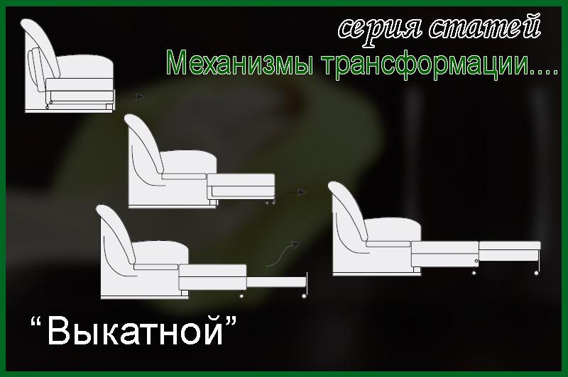 Работа механизма трансформации. Как работает выкатной диван.